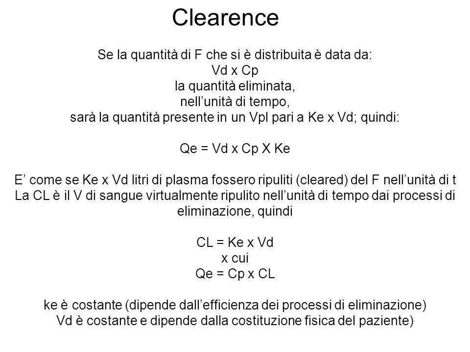 Se la quantità di F che si è distribuita è data da: Vd x Cp la quantità eliminata, nell'unità di tempo, sarà la quantità presente in un Vpl pari a Ke x Vd; quindi: Qe = Vd x Cp X Ke E' come se Ke x Vd litri di plasma fossero ripuliti (cleared) del F nell'unità di t La CL è il V di sangue virtualmente ripulito nell'unità di tempo dai processi di eliminazione, quindi CL = Ke x Vd x cui Qe = Cp x CL ke è costante (dipende dall'efficienza dei processi di eliminazione) Vd è costante e dipende dalla costituzione fisica del paziente) Clearence
