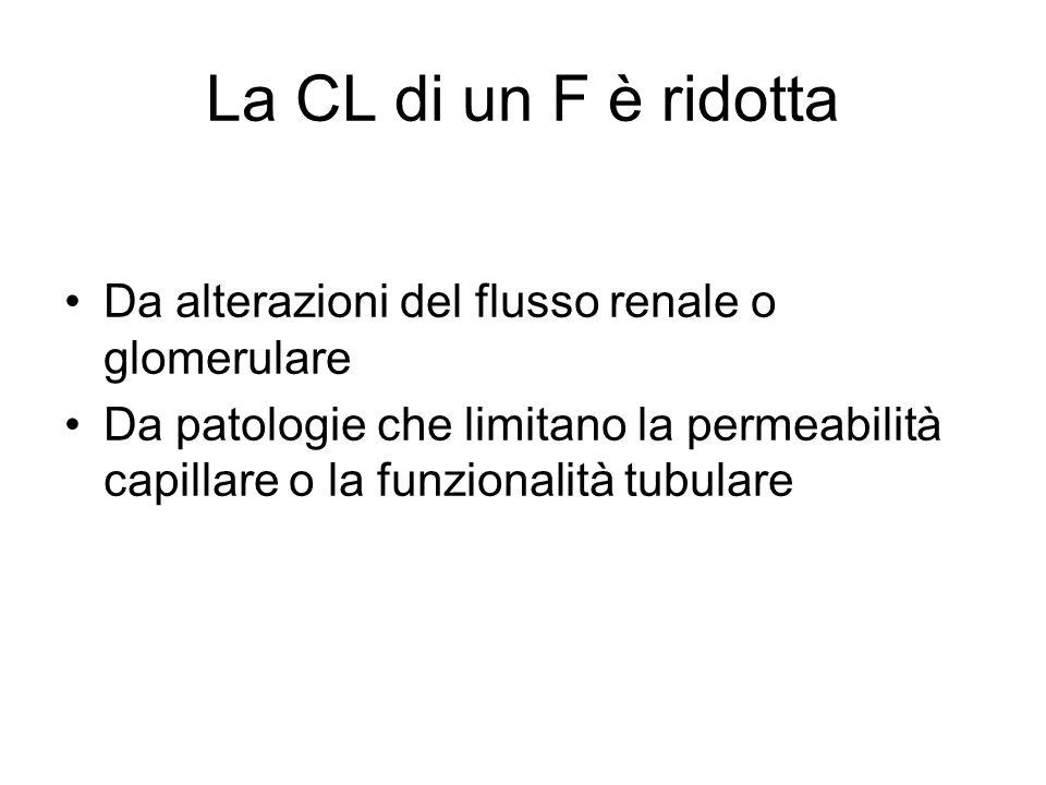 La CL di un F è ridotta Da alterazioni del flusso renale o glomerulare Da patologie che limitano la permeabilità capillare o la funzionalità tubulare