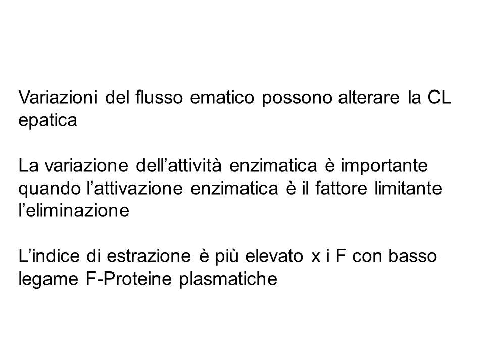 Variazioni del flusso ematico possono alterare la CL epatica La variazione dell'attività enzimatica è importante quando l'attivazione enzimatica è il fattore limitante l'eliminazione L'indice di estrazione è più elevato x i F con basso legame F-Proteine plasmatiche