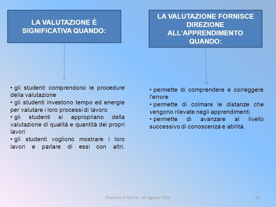 Rossella Di Maria - 31 Agosto 201318 LA VALUTAZIONE È SIGNIFICATIVA QUANDO: gli studenti comprendono le procedure della valutazione gli studenti inves