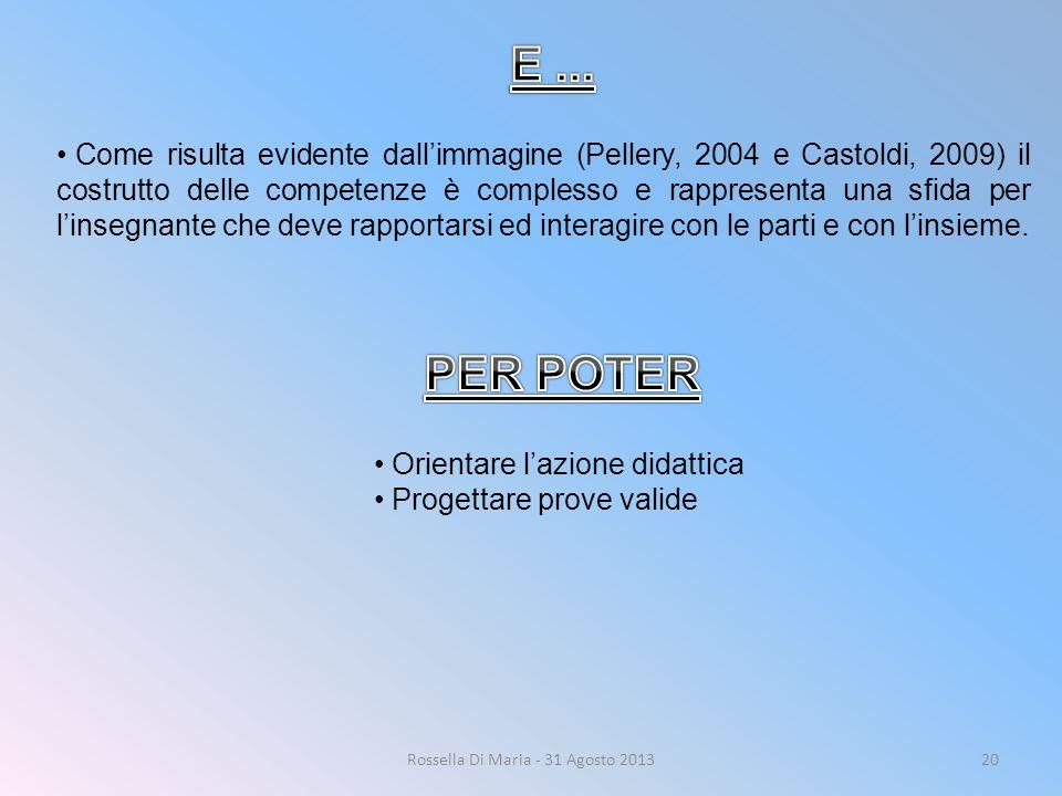 Rossella Di Maria - 31 Agosto 201320 Come risulta evidente dall'immagine (Pellery, 2004 e Castoldi, 2009) il costrutto delle competenze è complesso e rappresenta una sfida per l'insegnante che deve rapportarsi ed interagire con le parti e con l'insieme.