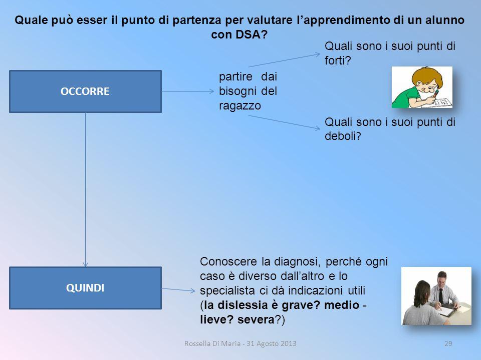 Rossella Di Maria - 31 Agosto 201329 Quale può esser il punto di partenza per valutare l'apprendimento di un alunno con DSA.