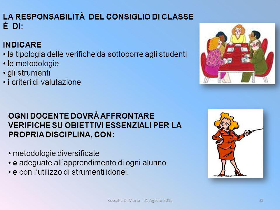 Rossella Di Maria - 31 Agosto 201333 LA RESPONSABILITÀ DEL CONSIGLIO DI CLASSE È DI: INDICARE la tipologia delle verifiche da sottoporre agli studenti