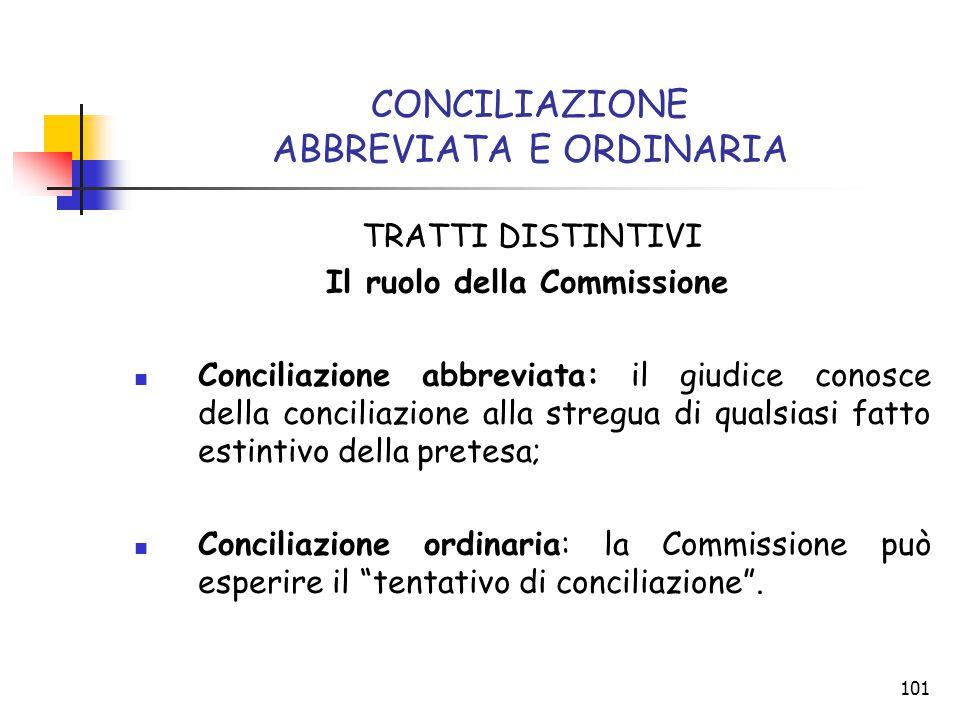 101 CONCILIAZIONE ABBREVIATA E ORDINARIA TRATTI DISTINTIVI Il ruolo della Commissione Conciliazione abbreviata: il giudice conosce della conciliazione