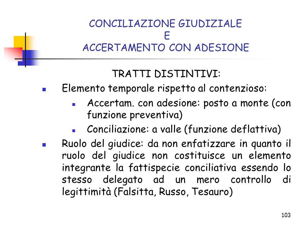 103 CONCILIAZIONE GIUDIZIALE E ACCERTAMENTO CON ADESIONE TRATTI DISTINTIVI: Elemento temporale rispetto al contenzioso: Accertam. con adesione: posto