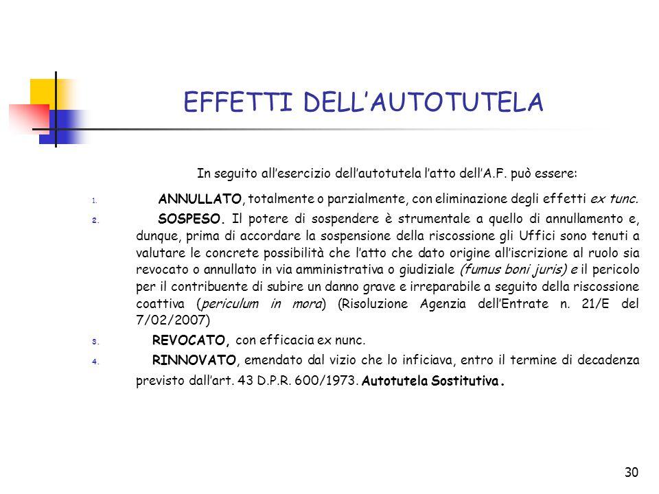 30 EFFETTI DELL'AUTOTUTELA In seguito all'esercizio dell'autotutela l'atto dell'A.F. può essere: 1. ANNULLATO, totalmente o parzialmente, con eliminaz