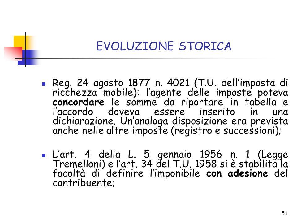 51 EVOLUZIONE STORICA Reg. 24 agosto 1877 n. 4021 (T.U. dell'imposta di ricchezza mobile): l'agente delle imposte poteva concordare le somme da riport
