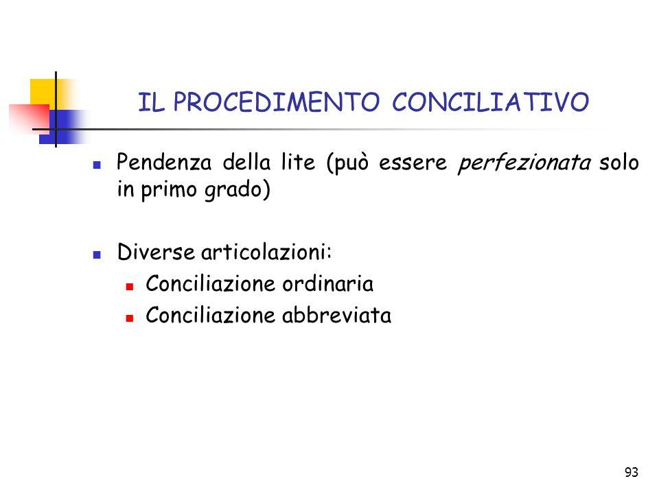 93 IL PROCEDIMENTO CONCILIATIVO Pendenza della lite (può essere perfezionata solo in primo grado) Diverse articolazioni: Conciliazione ordinaria Conci