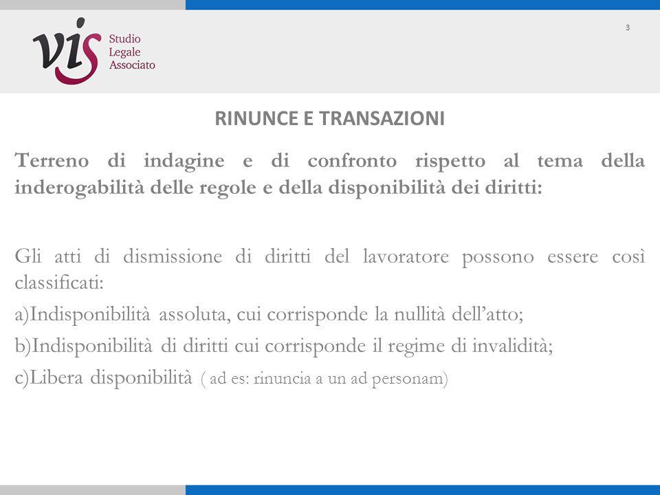 ARTICOLO 2113  Rinunzie e transazioni Le rinunzie e le transazioni, che hanno per oggetto diritti del prestatore di lavoro derivanti da disposizioni inderogabili della legge e dei contratti o accordi collettivi concernenti i rapporti di cui all art.