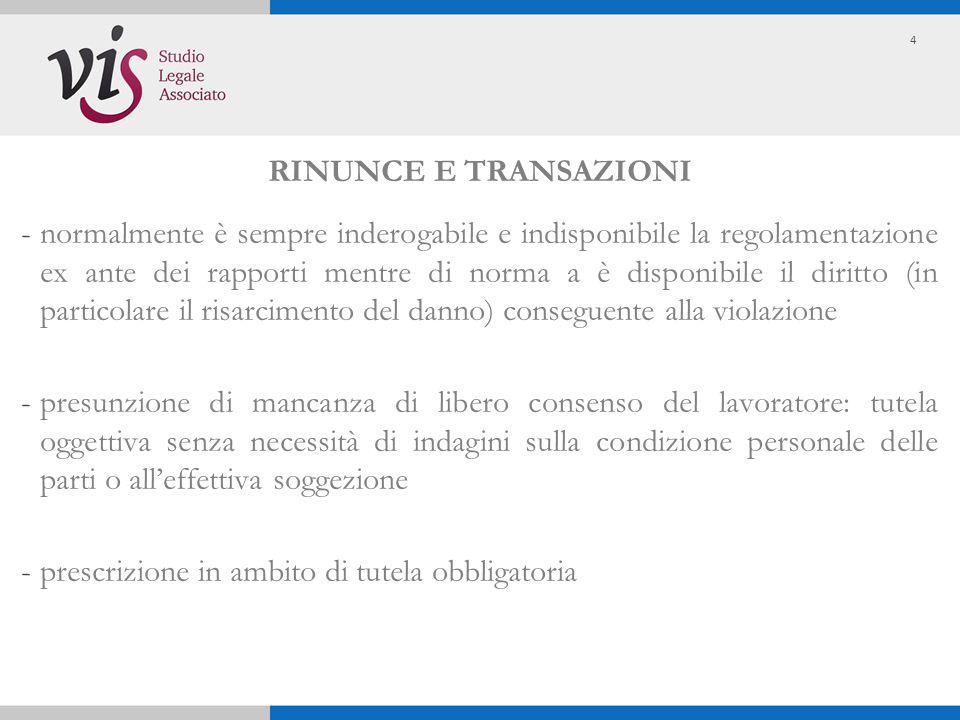 ARTICOLO 2113 Rinunzie e Transazioni Impugnazione: Legittimazione Può essere effettuata dal Legale: Condizioni In tema di licenziamento individuale, l impugnativa che - secondo il disposto dell art.