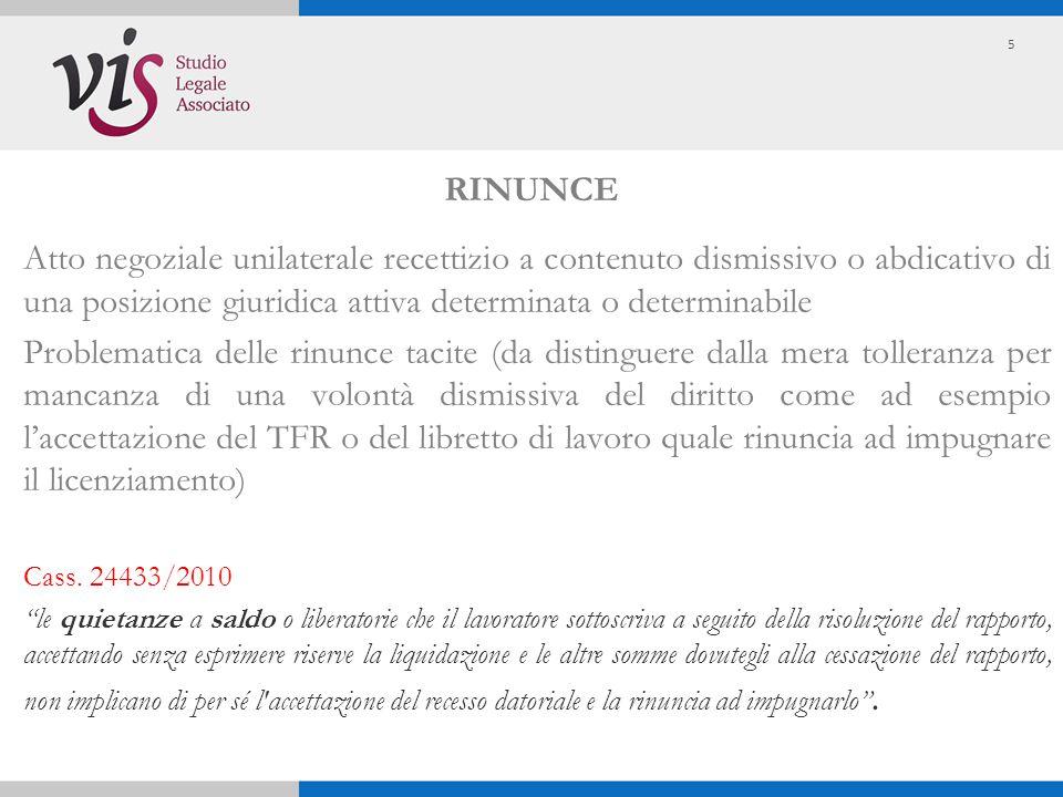 ARTICOLO 2113 C.C. Rinunzie e transazioni  Art.