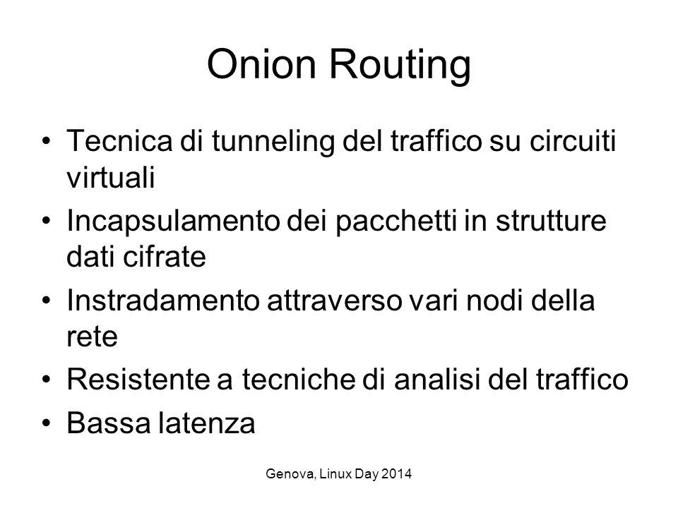 Genova, Linux Day 2014 Onion Routing Tecnica di tunneling del traffico su circuiti virtuali Incapsulamento dei pacchetti in strutture dati cifrate Instradamento attraverso vari nodi della rete Resistente a tecniche di analisi del traffico Bassa latenza