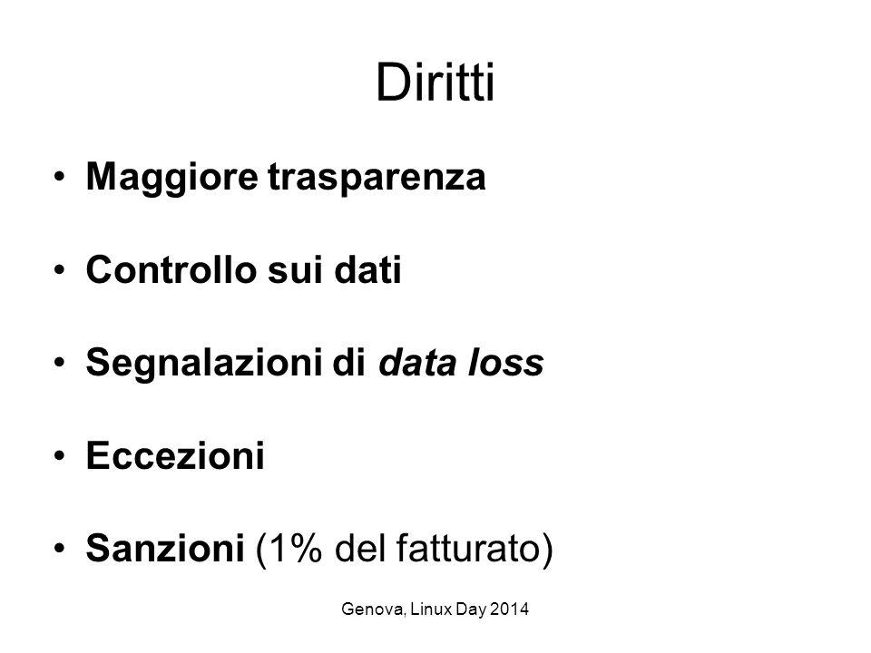 Genova, Linux Day 2014 Diritti Maggiore trasparenza Controllo sui dati Segnalazioni di data loss Eccezioni Sanzioni (1% del fatturato)