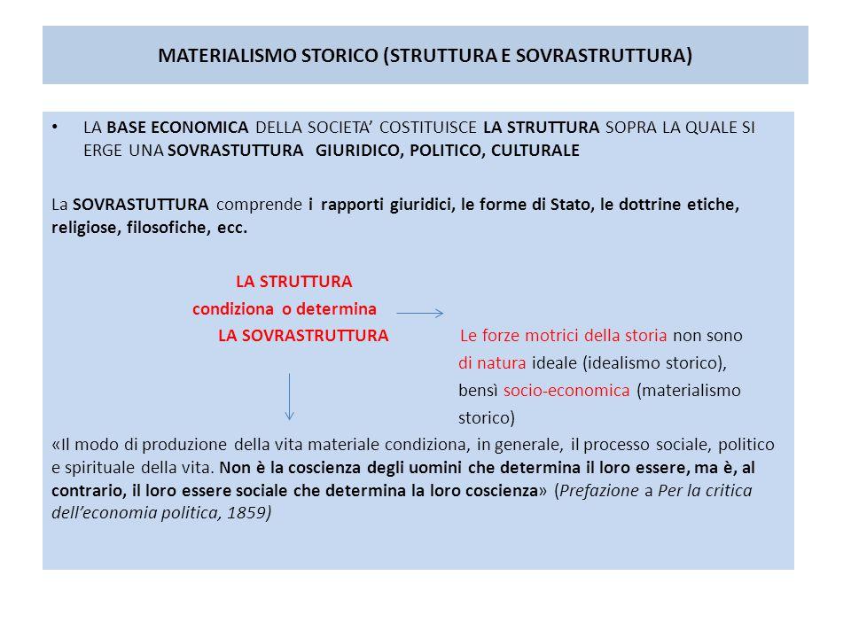 MATERIALISMO STORICO (STRUTTURA E SOVRASTRUTTURA) LA BASE ECONOMICA DELLA SOCIETA' COSTITUISCE LA STRUTTURA SOPRA LA QUALE SI ERGE UNA SOVRASTUTTURA G