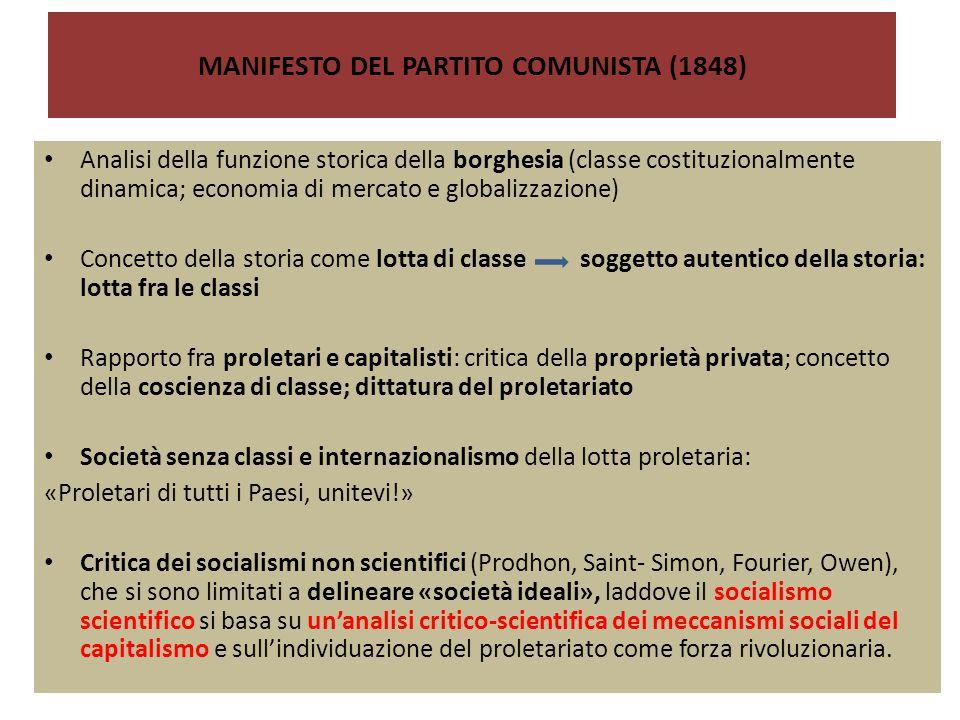 MANIFESTO DEL PARTITO COMUNISTA (1848) Analisi della funzione storica della borghesia (classe costituzionalmente dinamica; economia di mercato e globa
