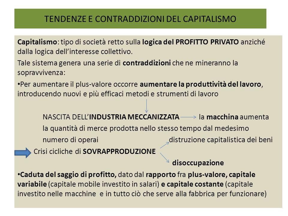 TENDENZE E CONTRADDIZIONI DEL CAPITALISMO Capitalismo: tipo di società retto sulla logica del PROFITTO PRIVATO anziché dalla logica dell'interesse col