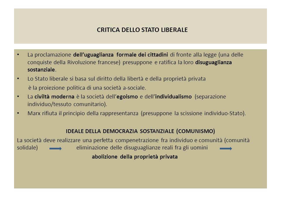 CRITICA DELLO STATO LIBERALE La proclamazione dell'uguaglianza formale dei cittadini di fronte alla legge (una delle conquiste della Rivoluzione franc