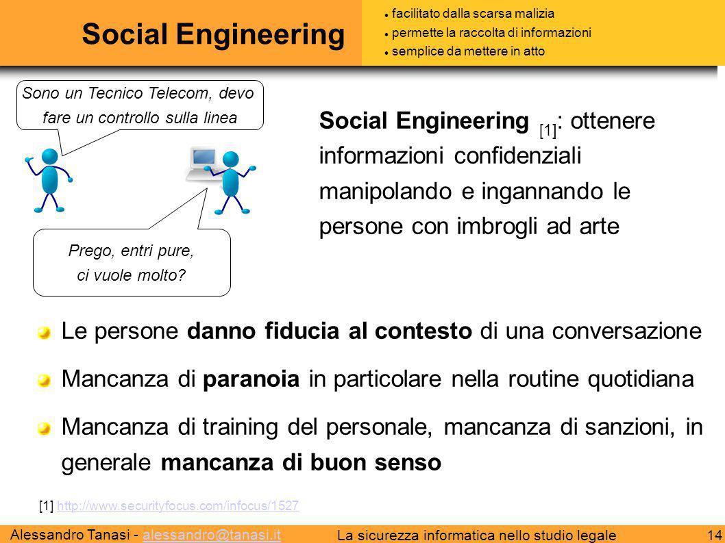 Alessandro Tanasi - alessandro@tanasi.italessandro@tanasi.it 14La sicurezza informatica nello studio legale Social Engineering Le persone danno fiduci