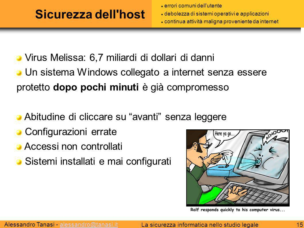 Alessandro Tanasi - alessandro@tanasi.italessandro@tanasi.it 15La sicurezza informatica nello studio legale Sicurezza dell'host Virus Melissa: 6,7 mil