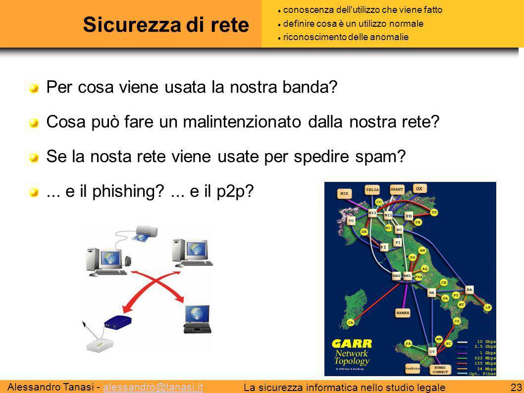 Alessandro Tanasi - alessandro@tanasi.italessandro@tanasi.it 23La sicurezza informatica nello studio legale Sicurezza di rete Per cosa viene usata la