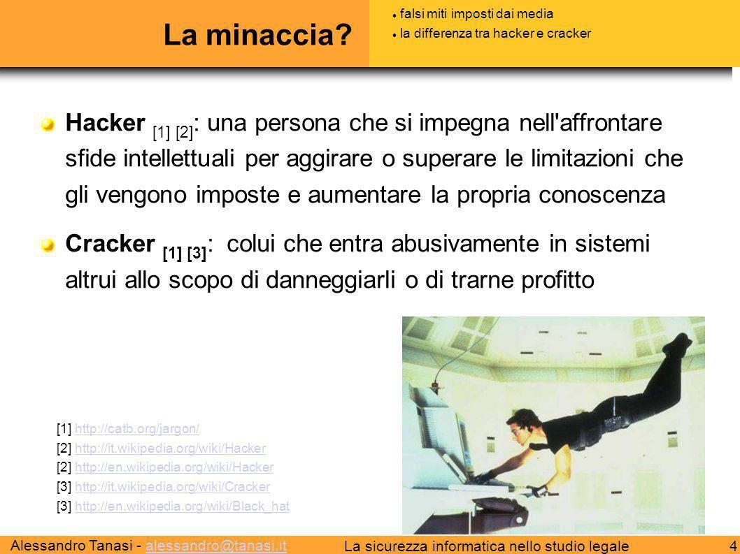 Alessandro Tanasi - alessandro@tanasi.italessandro@tanasi.it 4La sicurezza informatica nello studio legale La minaccia? Hacker [1] [2] : una persona c