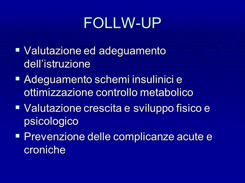 FOLLW-UP  Valutazione ed adeguamento dell'istruzione  Adeguamento schemi insulinici e ottimizzazione controllo metabolico  Valutazione crescita e sviluppo fisico e psicologico  Prevenzione delle complicanze acute e croniche