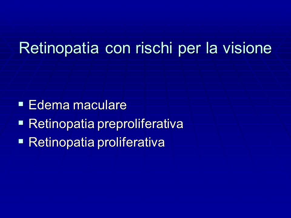 Retinopatia con rischi per la visione  Edema maculare  Retinopatia preproliferativa  Retinopatia proliferativa