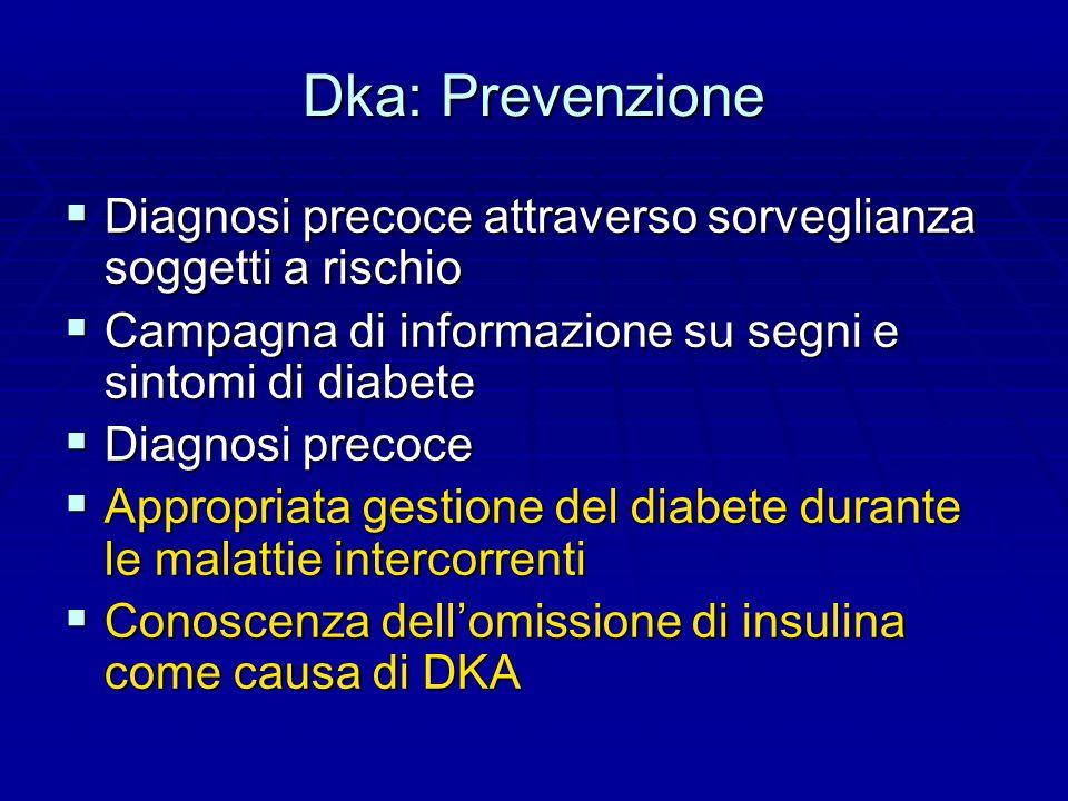 Dka: Prevenzione  Diagnosi precoce attraverso sorveglianza soggetti a rischio  Campagna di informazione su segni e sintomi di diabete  Diagnosi precoce  Appropriata gestione del diabete durante le malattie intercorrenti  Conoscenza dell'omissione di insulina come causa di DKA