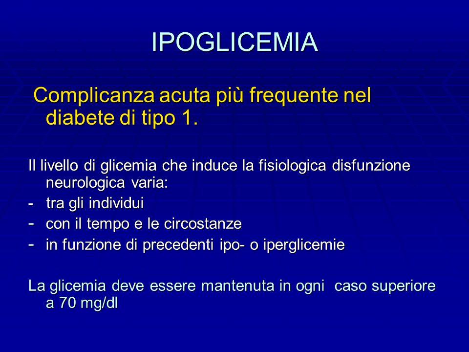 IPOGLICEMIA Complicanza acuta più frequente nel diabete di tipo 1.