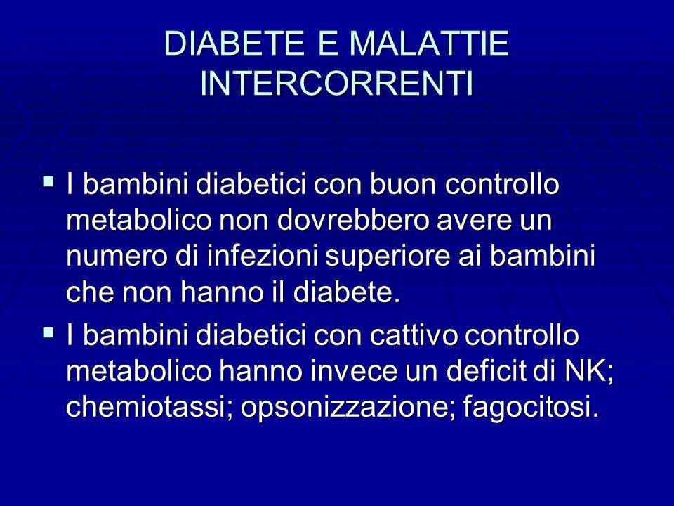DIABETE E MALATTIE INTERCORRENTI  I bambini diabetici con buon controllo metabolico non dovrebbero avere un numero di infezioni superiore ai bambini che non hanno il diabete.
