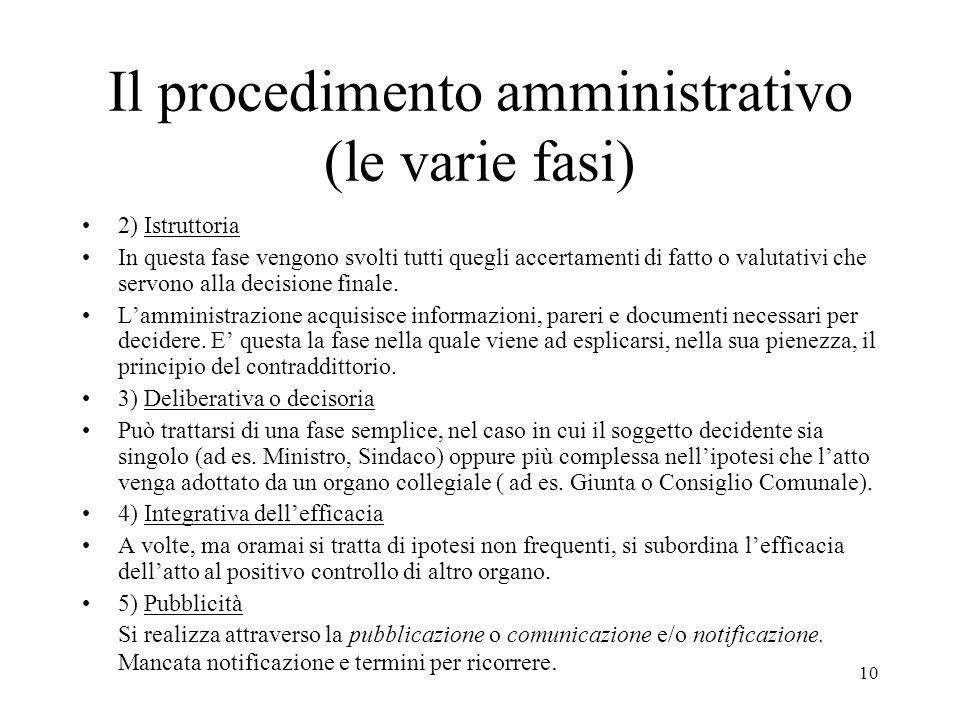 10 Il procedimento amministrativo (le varie fasi) 2) Istruttoria In questa fase vengono svolti tutti quegli accertamenti di fatto o valutativi che ser