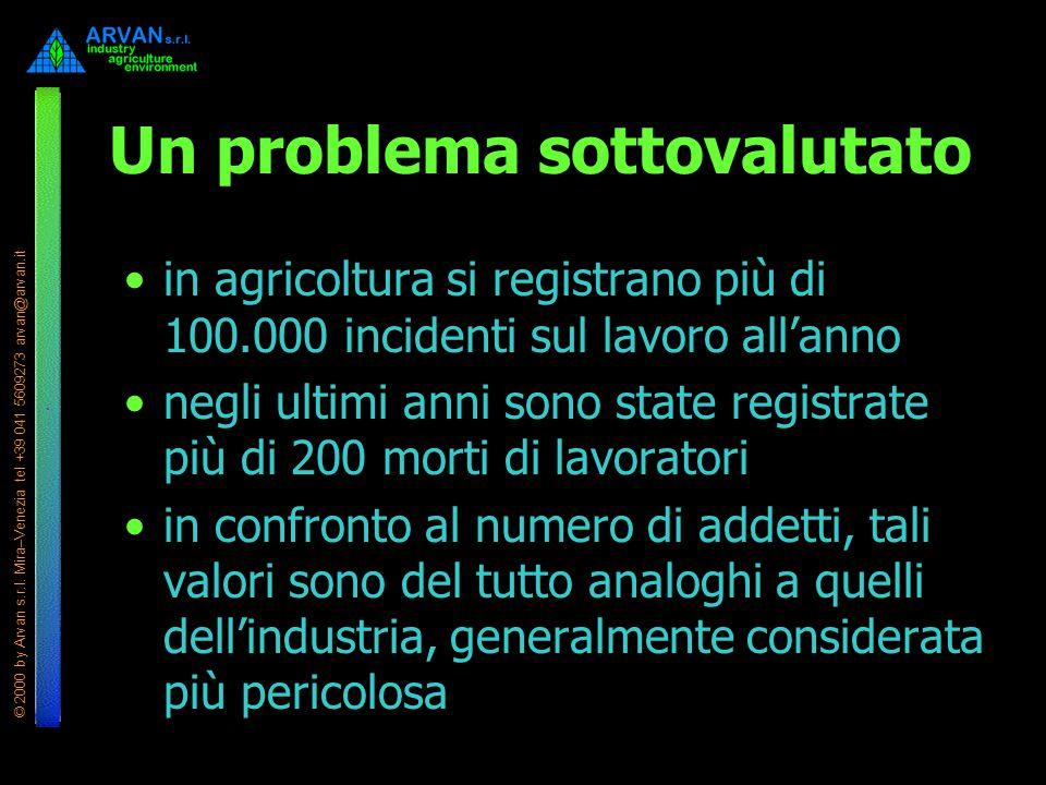© 2000 by Arvan s.r.l. Mira–Venezia tel +39 041 5609273 arvan@arvan.it Un problema sottovalutato in agricoltura si registrano più di 100.000 incidenti