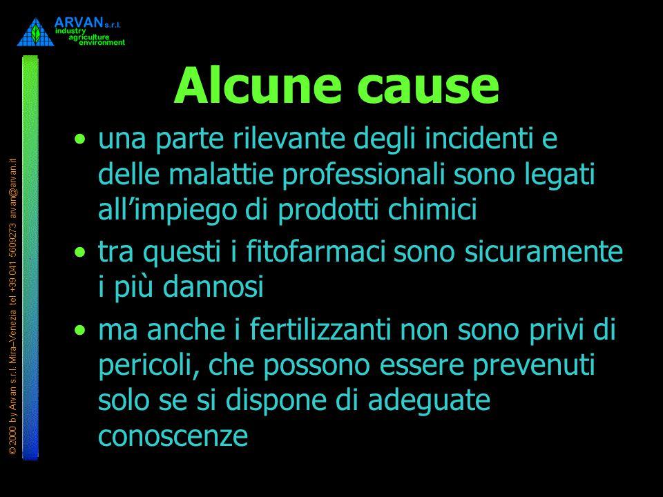 © 2000 by Arvan s.r.l. Mira–Venezia tel +39 041 5609273 arvan@arvan.it Alcune cause una parte rilevante degli incidenti e delle malattie professionali