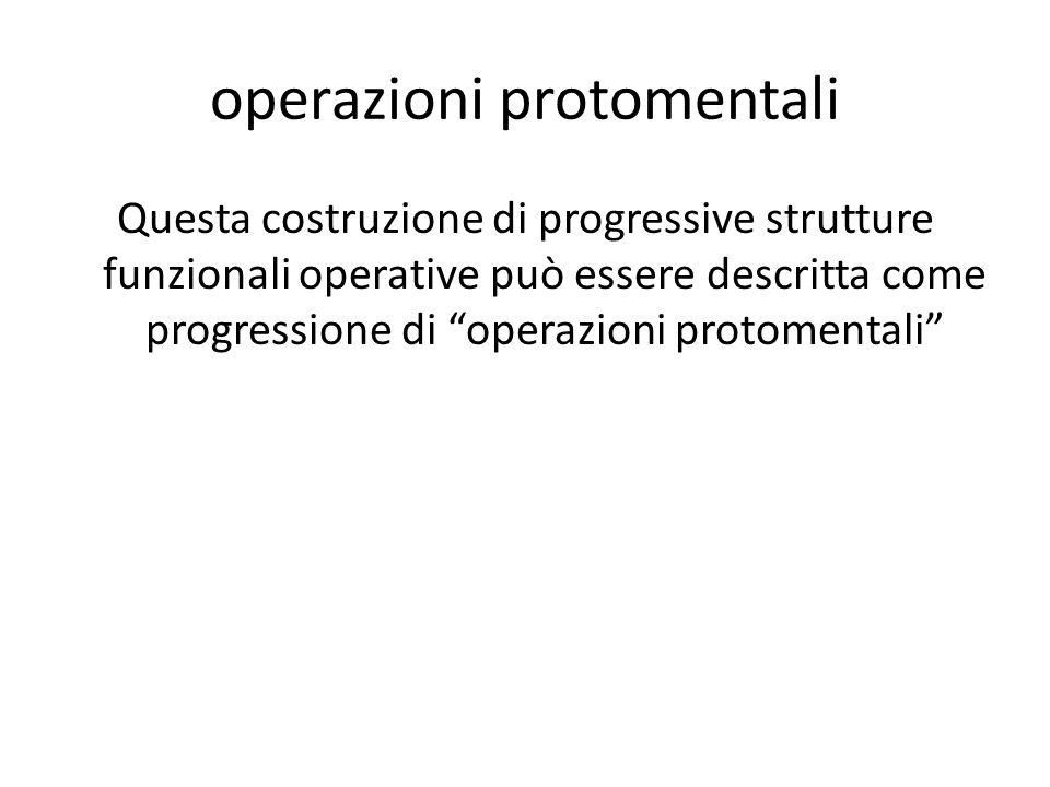 operazioni protomentali Questa costruzione di progressive strutture funzionali operative può essere descritta come progressione di operazioni protomentali