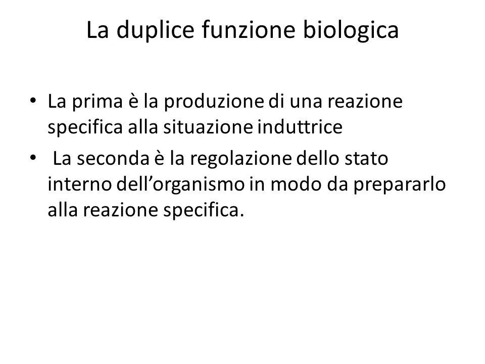 La duplice funzione biologica La prima è la produzione di una reazione specifica alla situazione induttrice La seconda è la regolazione dello stato interno dell'organismo in modo da prepararlo alla reazione specifica.
