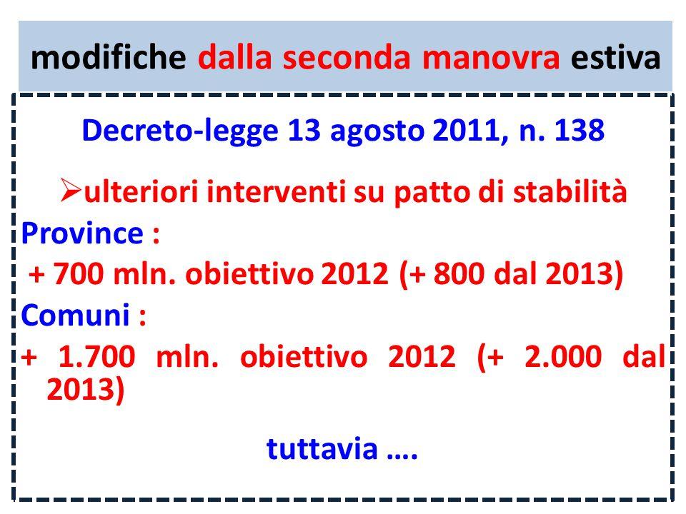 modifiche dalla seconda manovra estiva Decreto-legge 13 agosto 2011, n.