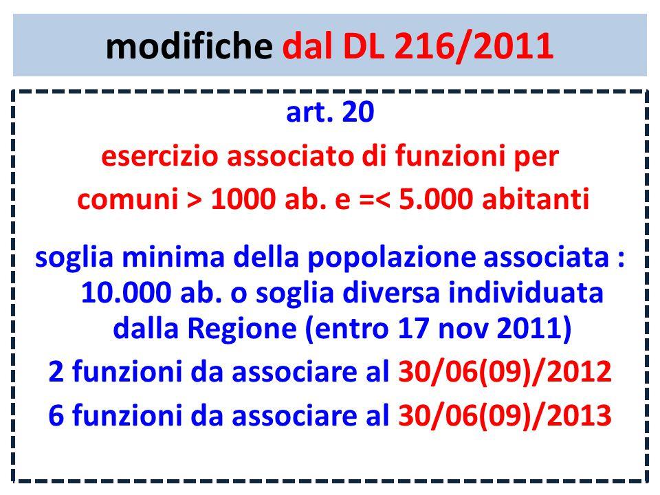 modifiche dal DL 216/2011 art. 20 esercizio associato di funzioni per comuni > 1000 ab.