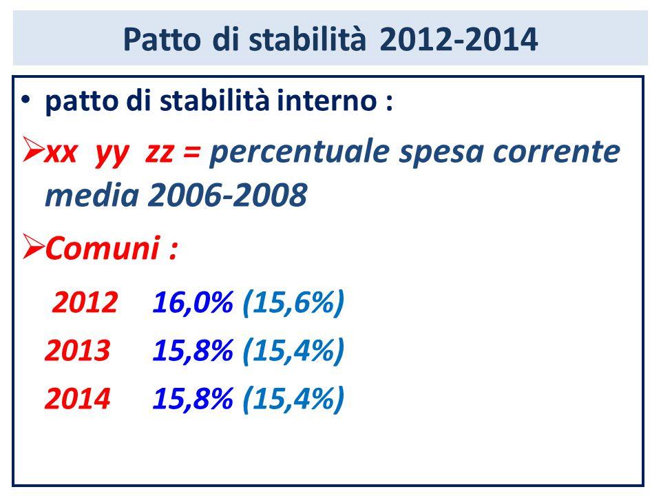 Patto di stabilità 2012-2014 patto di stabilità interno :  xx yy zz = percentuale spesa corrente media 2006-2008  Comuni : 2012 16,0% (15,6%) 2013 15,8% (15,4%) 2014 15,8% (15,4%)