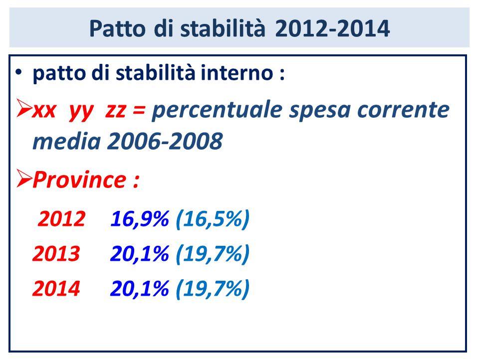 Patto di stabilità 2012-2014 patto di stabilità interno :  xx yy zz = percentuale spesa corrente media 2006-2008  Province : 2012 16,9% (16,5%) 2013 20,1% (19,7%) 2014 20,1% (19,7%)