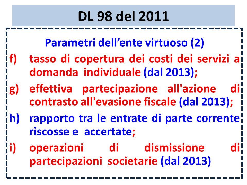 DL 98 del 2011 Parametri dell'ente virtuoso (2) f)tasso di copertura dei costi dei servizi a domanda individuale (dal 2013); g)effettiva partecipazione all azione di contrasto all evasione fiscale (dal 2013); h)rapporto tra le entrate di parte corrente riscosse e accertate; i)operazioni di dismissione di partecipazioni societarie (dal 2013)