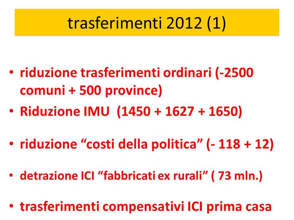 trasferimenti 2012 (1) riduzione trasferimenti ordinari (-2500 comuni + 500 province) Riduzione IMU (1450 + 1627 + 1650) riduzione costi della politica (- 118 + 12) detrazione ICI fabbricati ex rurali ( 73 mln.) trasferimenti compensativi ICI prima casa