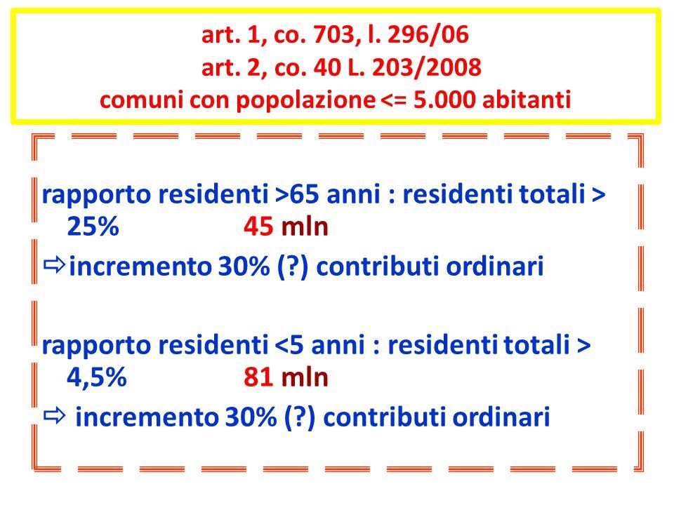 art. 1, co. 703, l. 296/06 art. 2, co. 40 L.