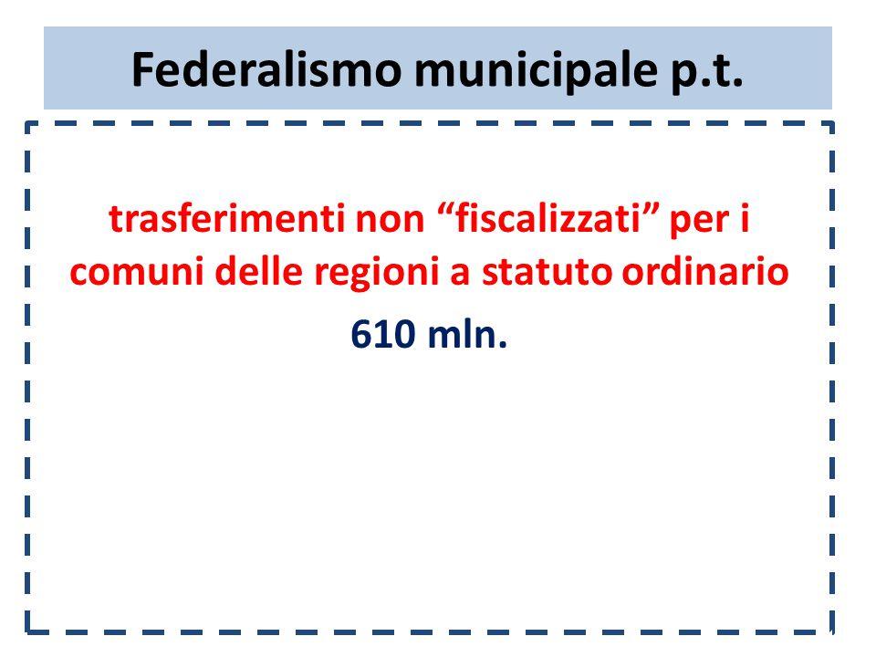 Federalismo municipale p.t.