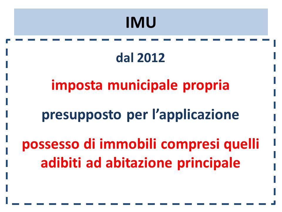 IMU dal 2012 imposta municipale propria presupposto per l'applicazione possesso di immobili compresi quelli adibiti ad abitazione principale