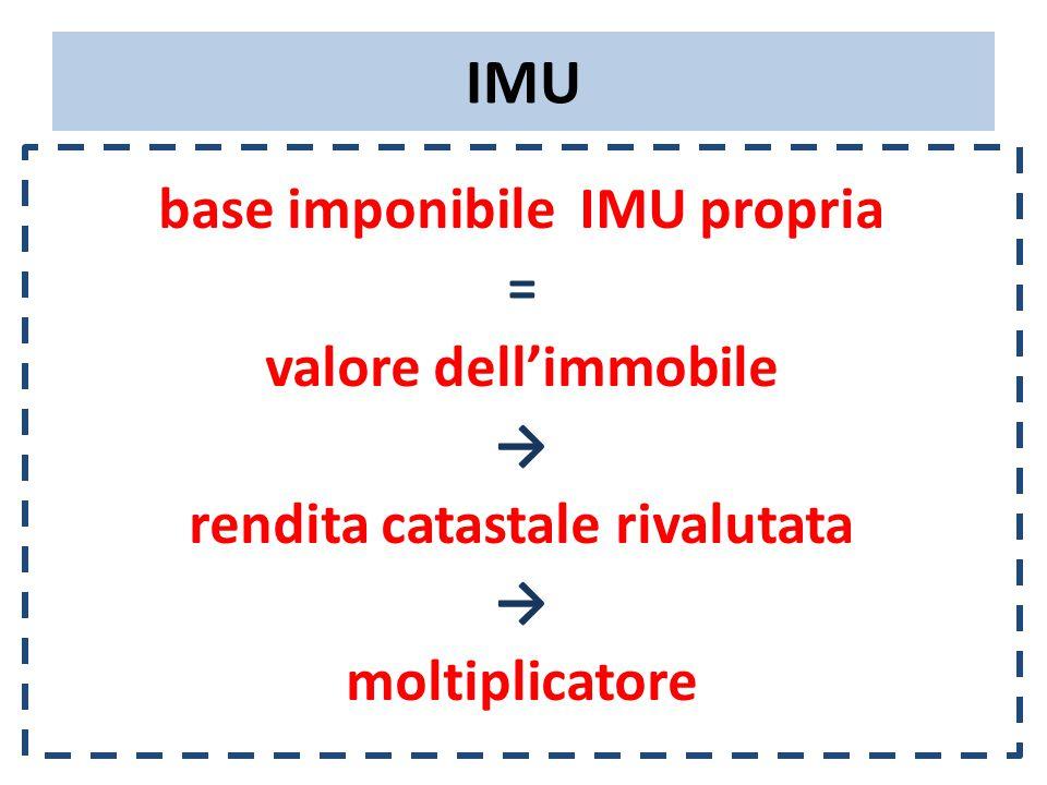 IMU base imponibile IMU propria = valore dell'immobile → rendita catastale rivalutata → moltiplicatore