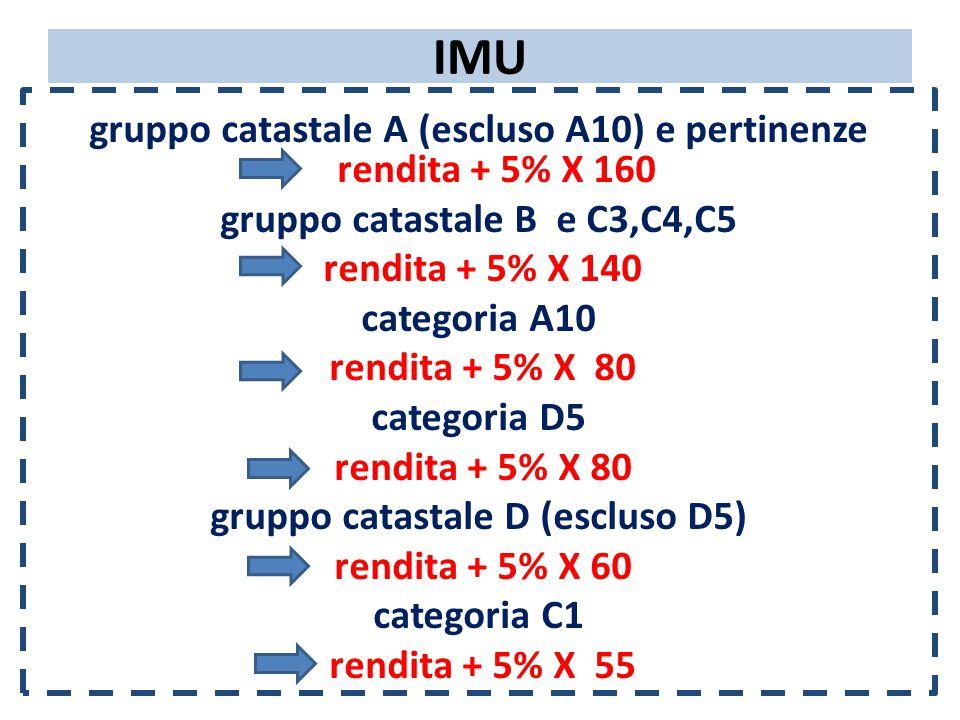 IMU gruppo catastale A (escluso A10) e pertinenze rendita + 5% X 160 gruppo catastale B e C3,C4,C5 rendita + 5% X 140 categoria A10 rendita + 5% X 80 categoria D5 rendita + 5% X 80 gruppo catastale D (escluso D5) rendita + 5% X 60 categoria C1 rendita + 5% X 55