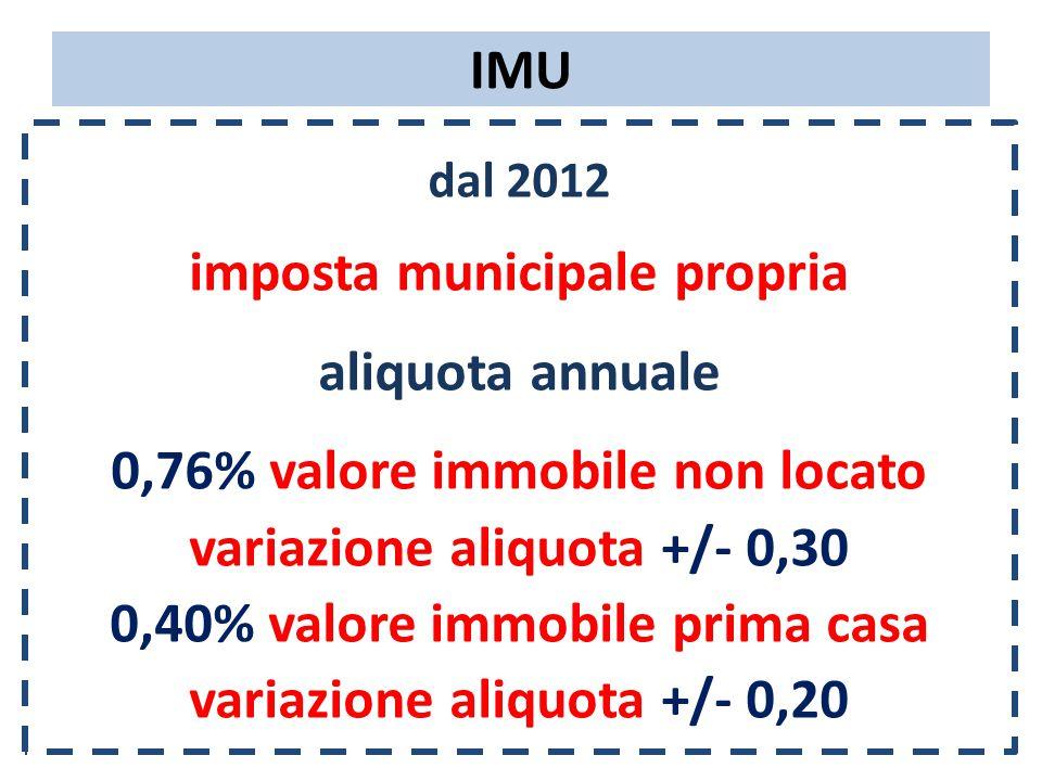 IMU dal 2012 imposta municipale propria aliquota annuale 0,76% valore immobile non locato variazione aliquota +/- 0,30 0,40% valore immobile prima casa variazione aliquota +/- 0,20