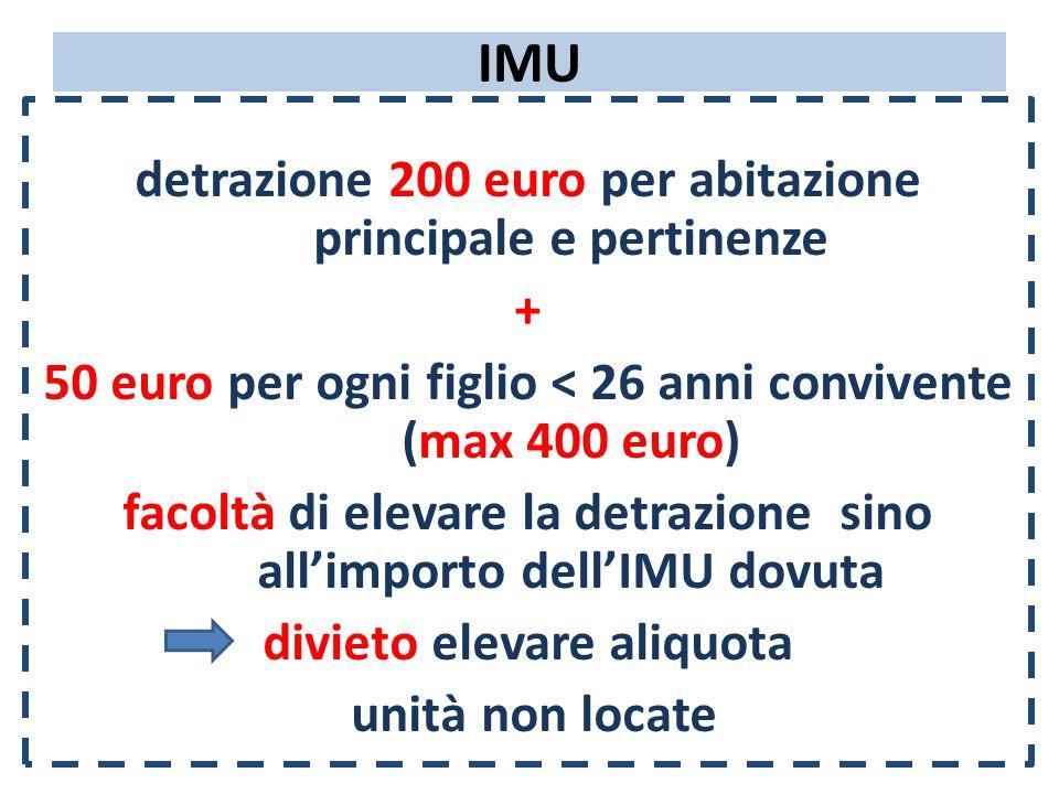 IMU detrazione 200 euro per abitazione principale e pertinenze + 50 euro per ogni figlio < 26 anni convivente (max 400 euro) facoltà di elevare la detrazione sino all'importo dell'IMU dovuta divieto elevare aliquota unità non locate