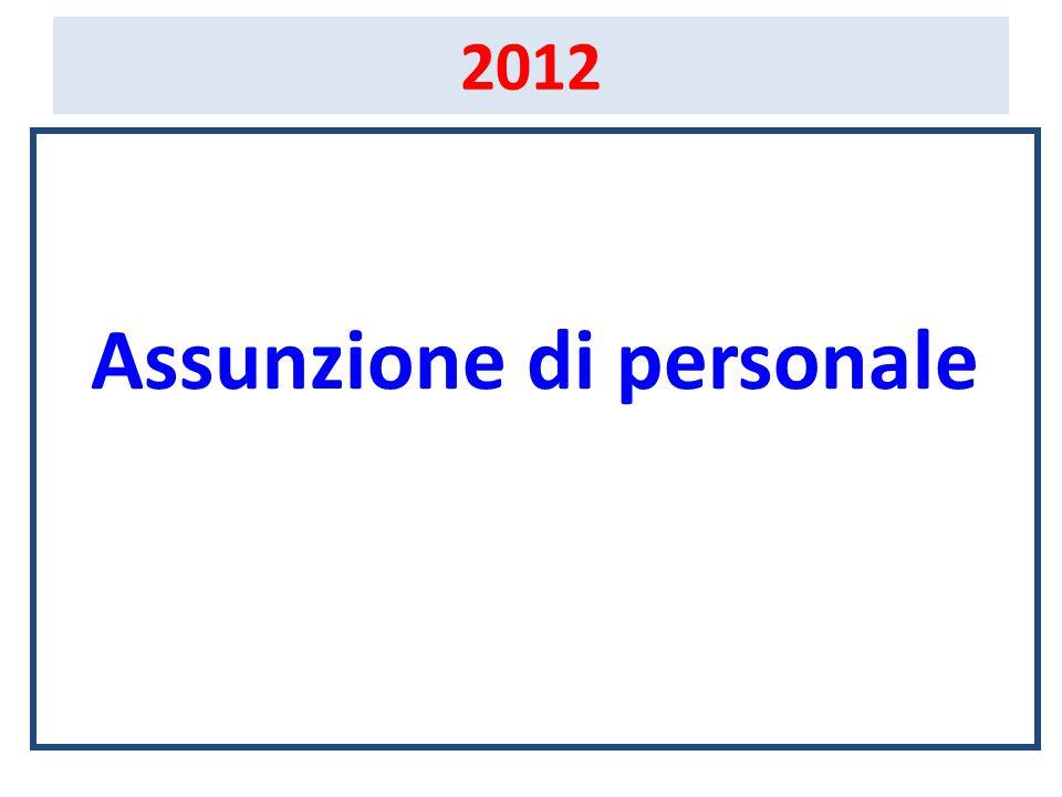 2012 Assunzione di personale