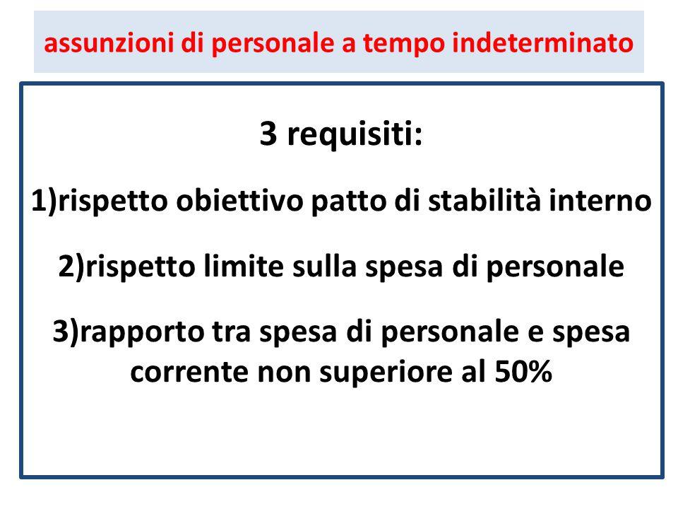 assunzioni di personale a tempo indeterminato 3 requisiti: 1)rispetto obiettivo patto di stabilità interno 2)rispetto limite sulla spesa di personale 3)rapporto tra spesa di personale e spesa corrente non superiore al 50%